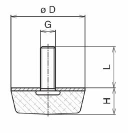 kvadratiske buffere