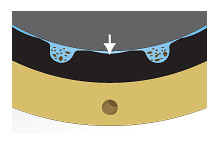 short-cutlesswedge